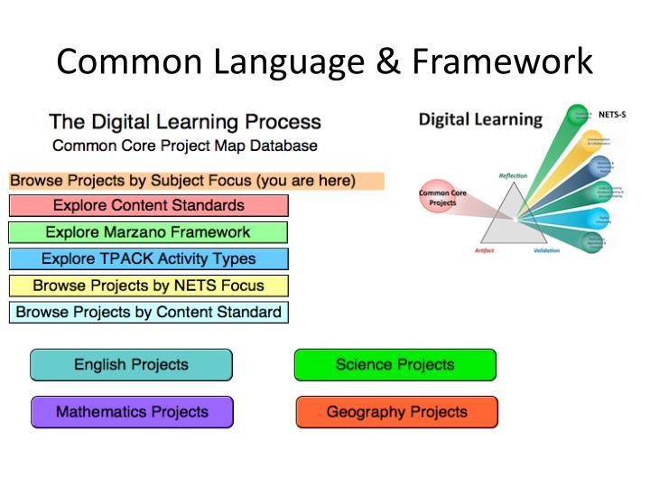 Common Language & Framework