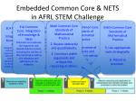 embedded common core nets in afrl stem challenge