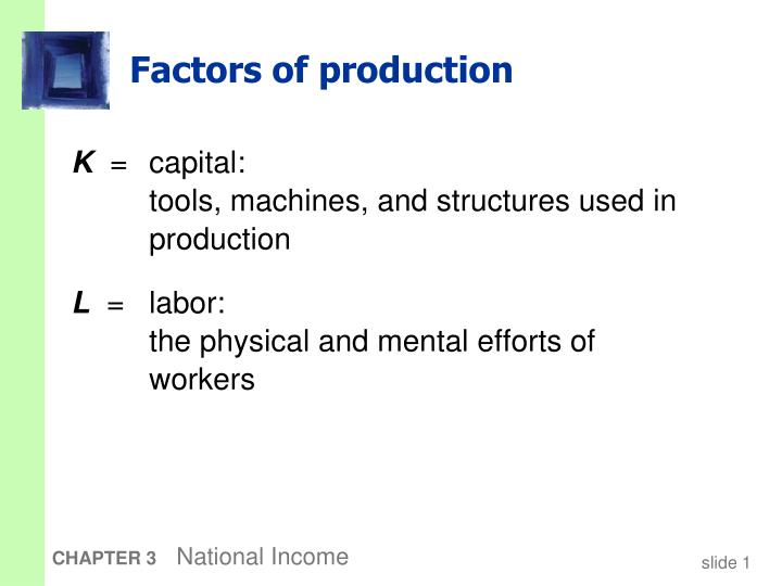 Factors of production