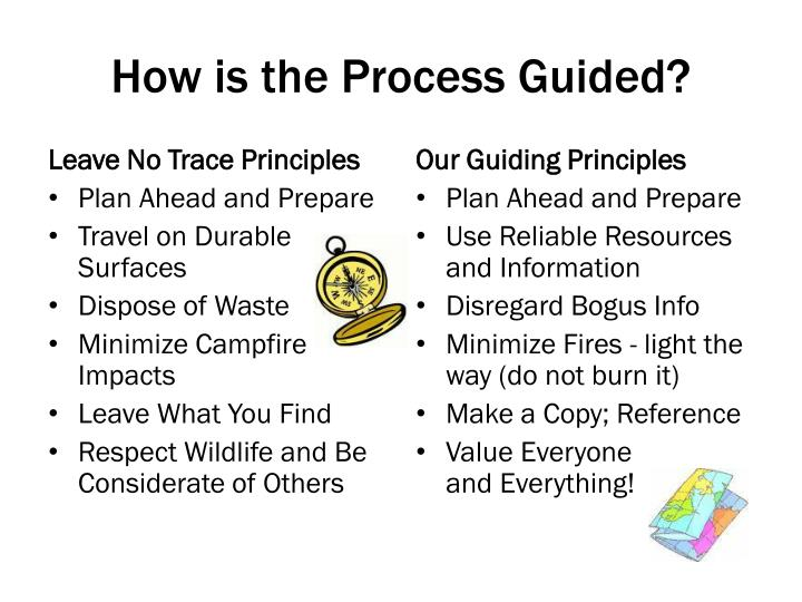 How is the Process Guided?
