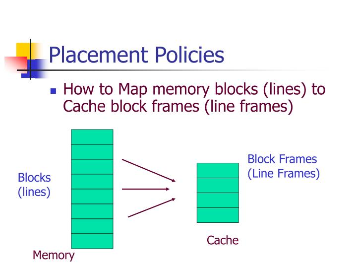 Placement Policies
