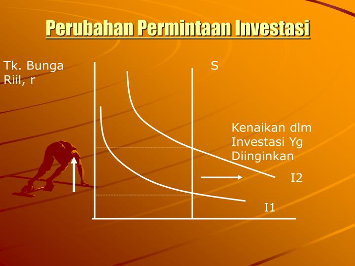 Perubahan Permintaan Investasi