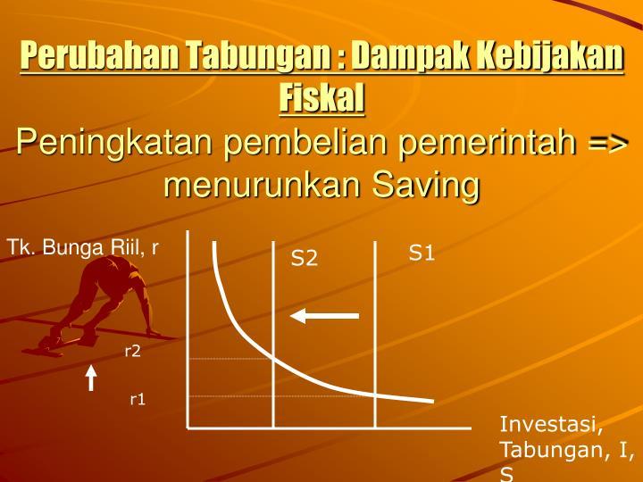 Perubahan Tabungan : Dampak Kebijakan Fiskal