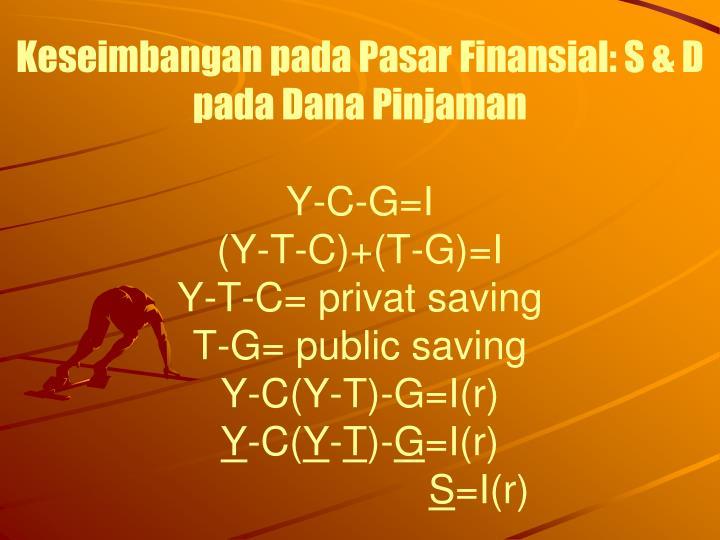 Keseimbangan pada Pasar Finansial: S & D pada Dana Pinjaman