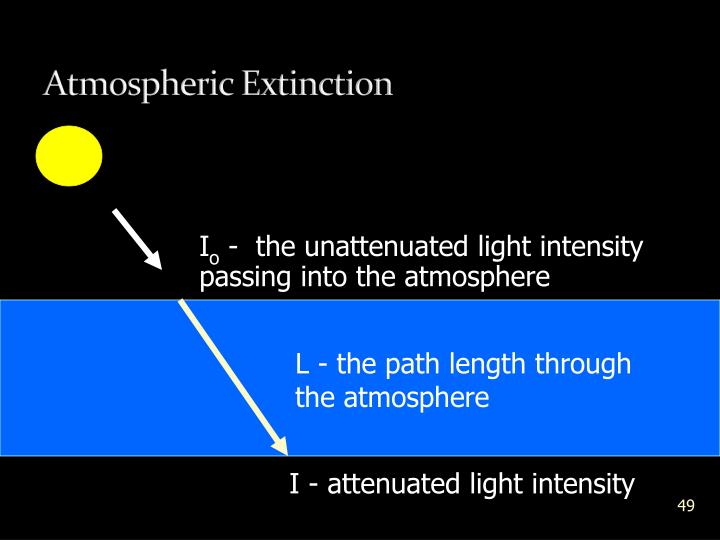Atmospheric Extinction