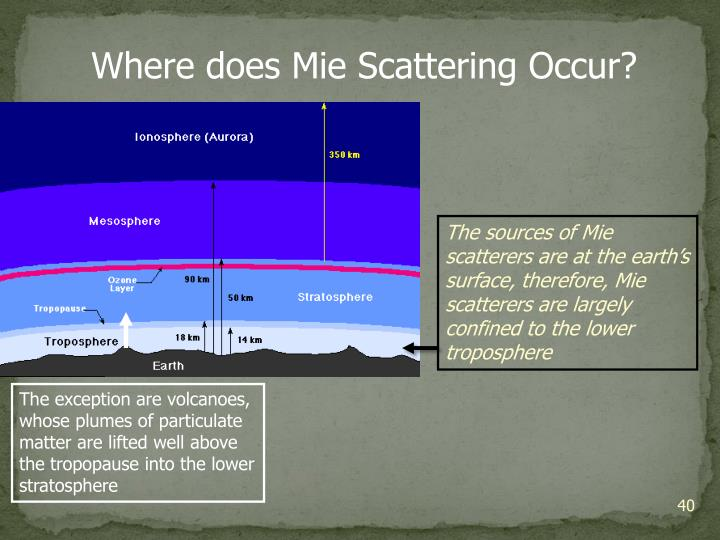 Where does Mie Scattering Occur?