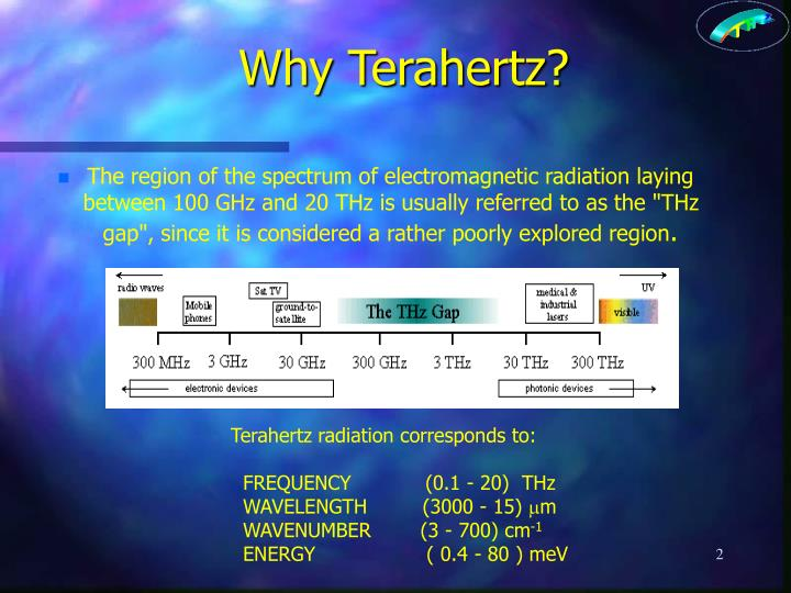 Why Terahertz?