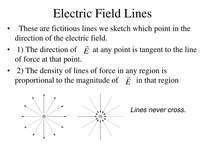 These are fictitious lines we sketch which point in the direction of the electric field.