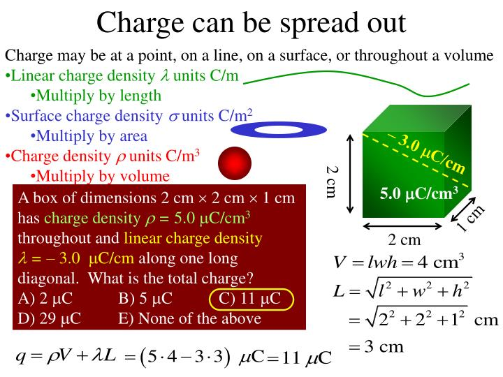 Charge can be spread out