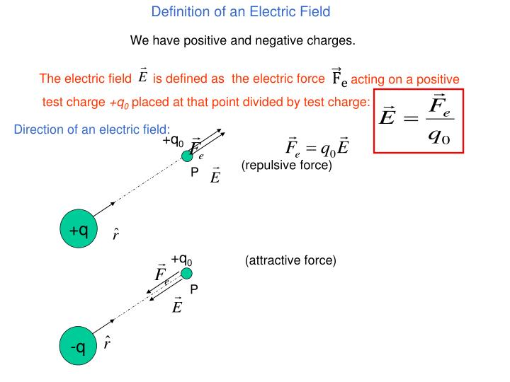 Definition of an Electric Field