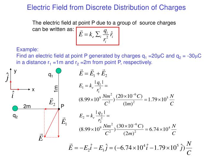 Electric Field from Discrete Distribution of Charges