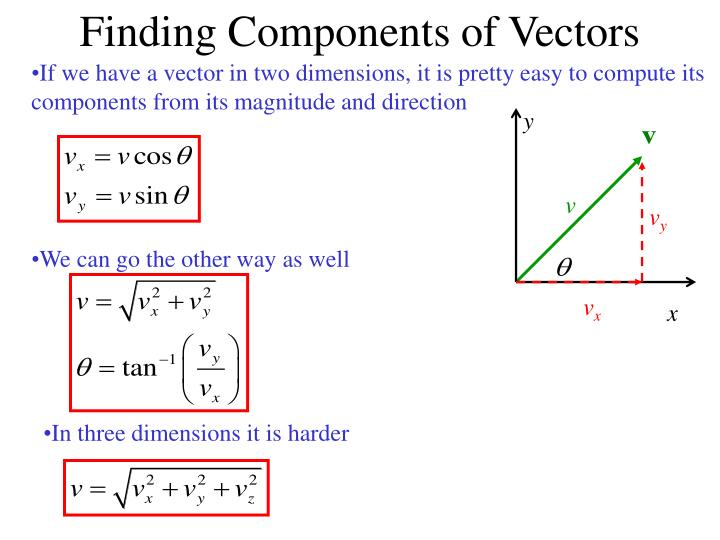 Finding Components of Vectors