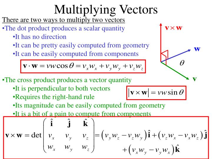 Multiplying Vectors