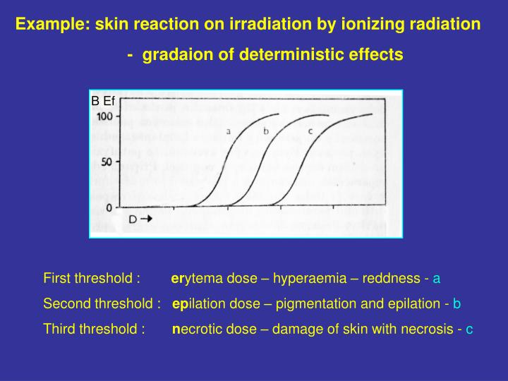 Example: skin reaction on irradiation by ionizing radiation