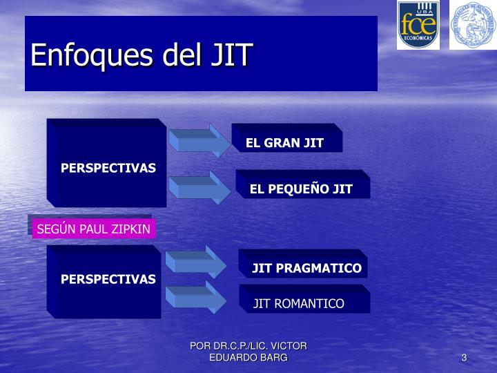 Enfoques del JIT
