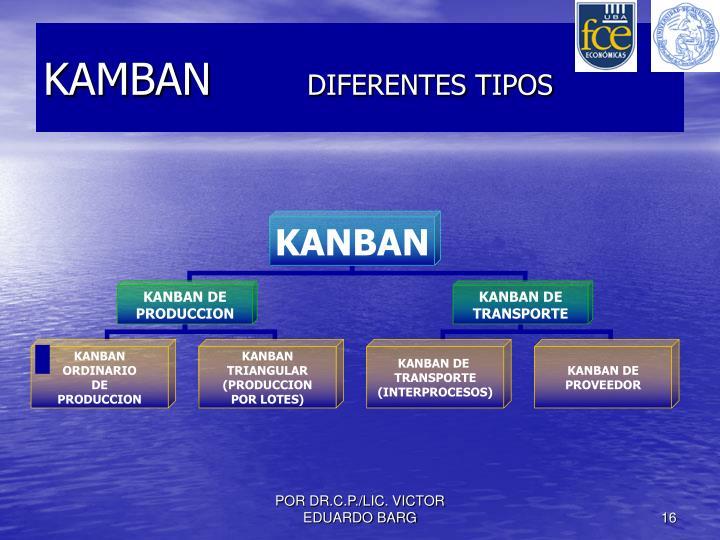 KAMBAN