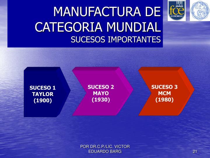 MANUFACTURA DE CATEGORIA MUNDIAL