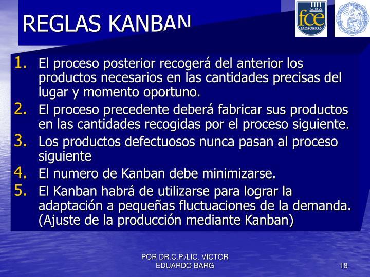 REGLAS KANBAN