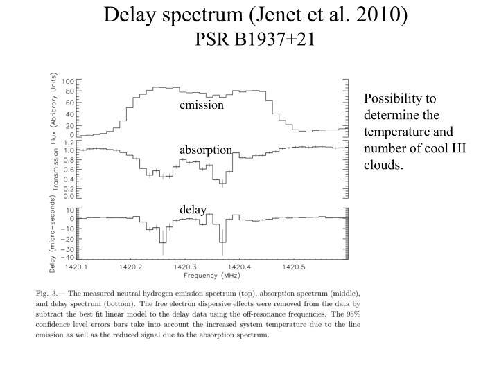 Delay spectrum (Jenet et al. 2010)