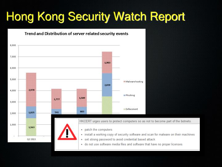 Hong Kong Security Watch Report