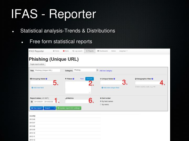 IFAS - Reporter