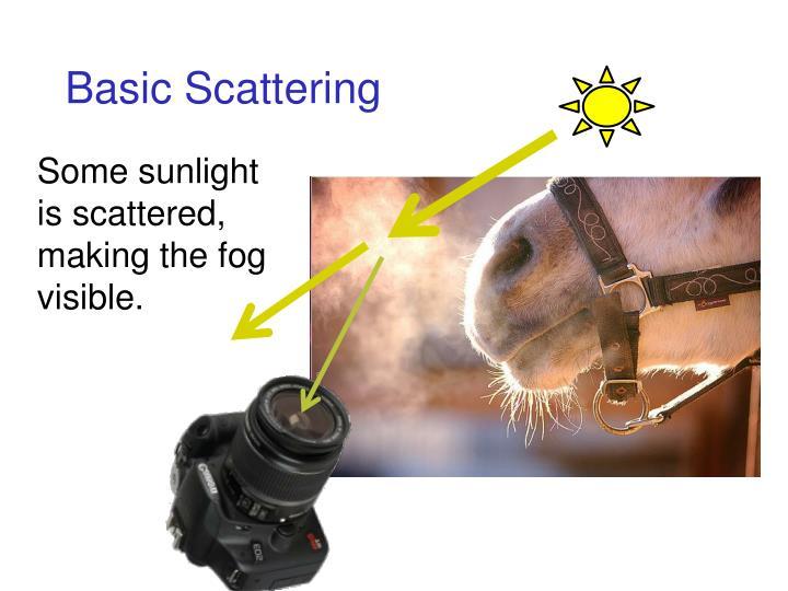 Basic Scattering