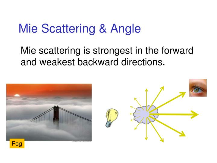 Mie Scattering & Angle