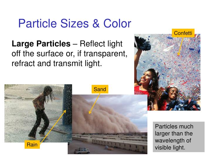 Particle Sizes & Color