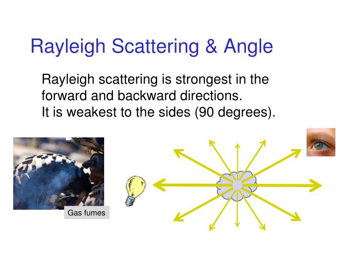 Rayleigh Scattering & Angle