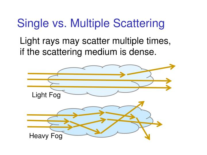 Single vs. Multiple Scattering
