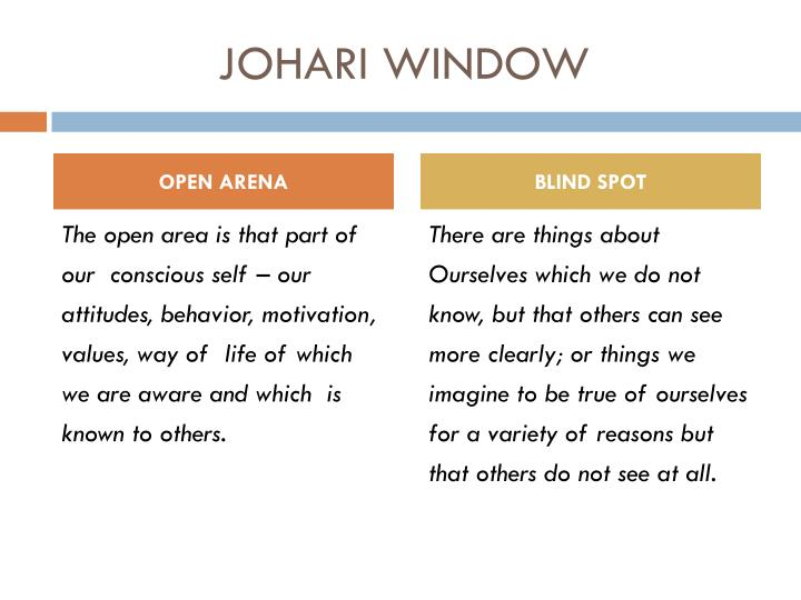 Johari window1