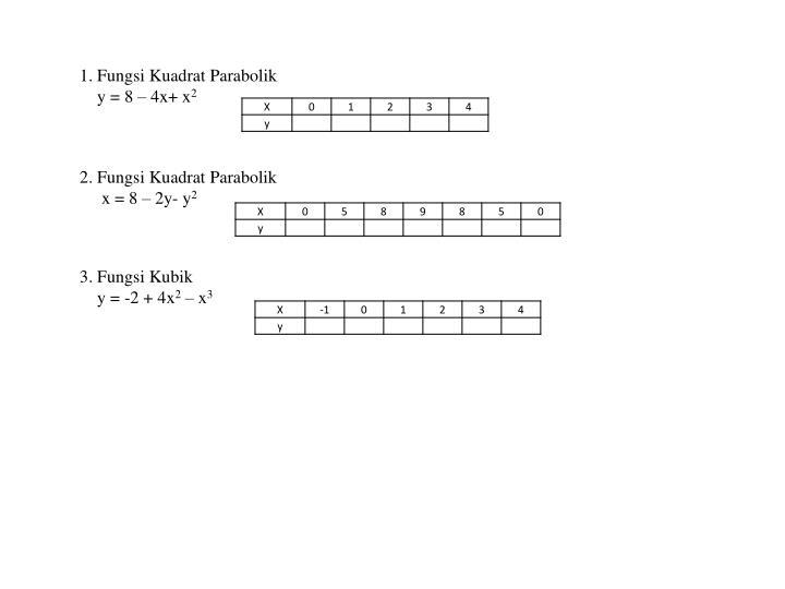 1. Fungsi Kuadrat Parabolik