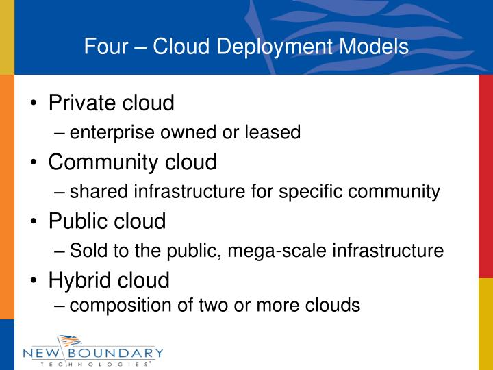 Four – Cloud Deployment Models