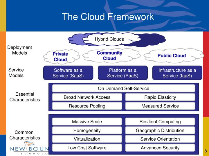 The Cloud Framework