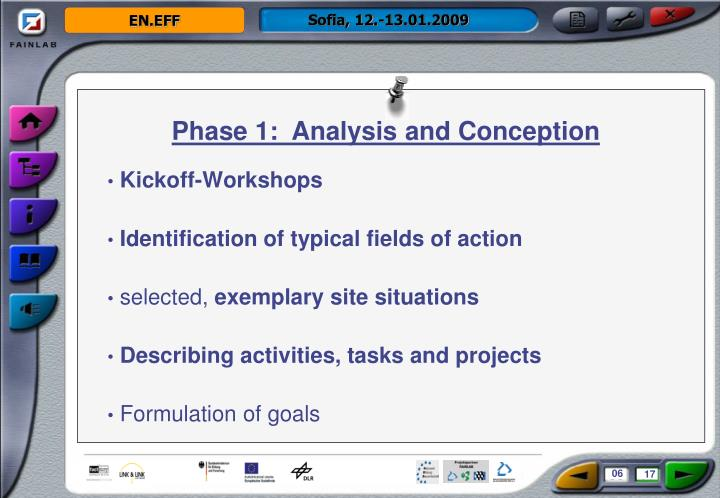 Kickoff-Workshops