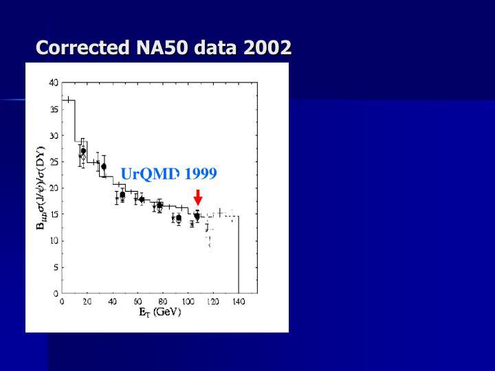 Corrected NA50 data 2002