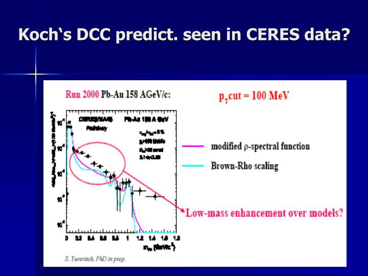 Koch's DCC predict. seen in CERES data?