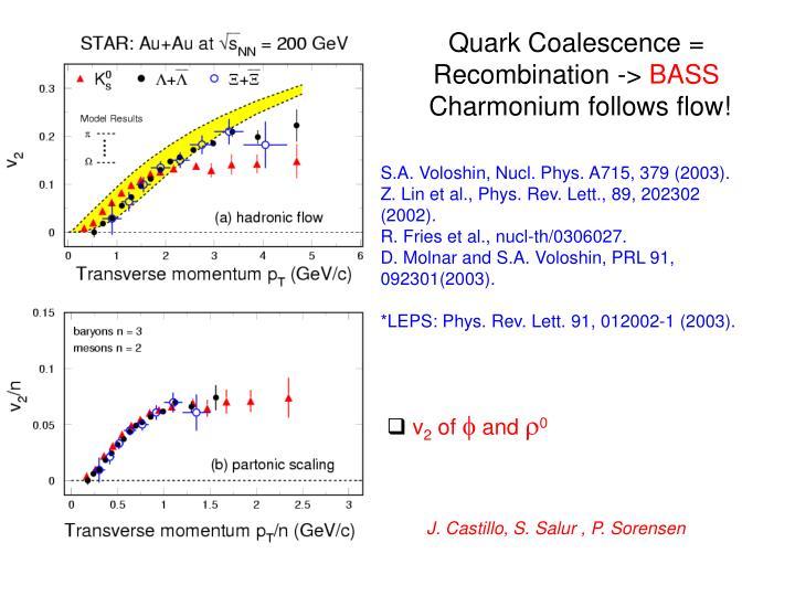 S.A. Voloshin, Nucl. Phys. A715, 379 (2003).