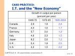 caso pr ctico i t and the new economy