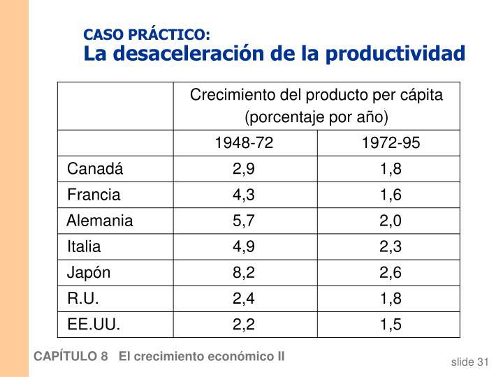 Crecimiento del producto per cápita
