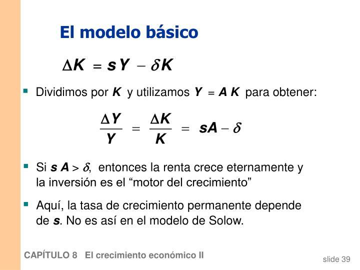 El modelo básico