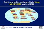 adults and children estimated to be living with hiv aids as of end 2002