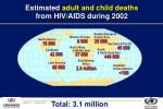 estimated adult and child deaths from hiv aids during 2002