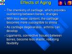 effects of aging4