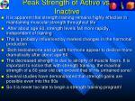 peak strength of active vs inactive1