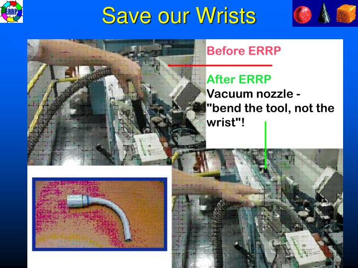 Save our Wrists