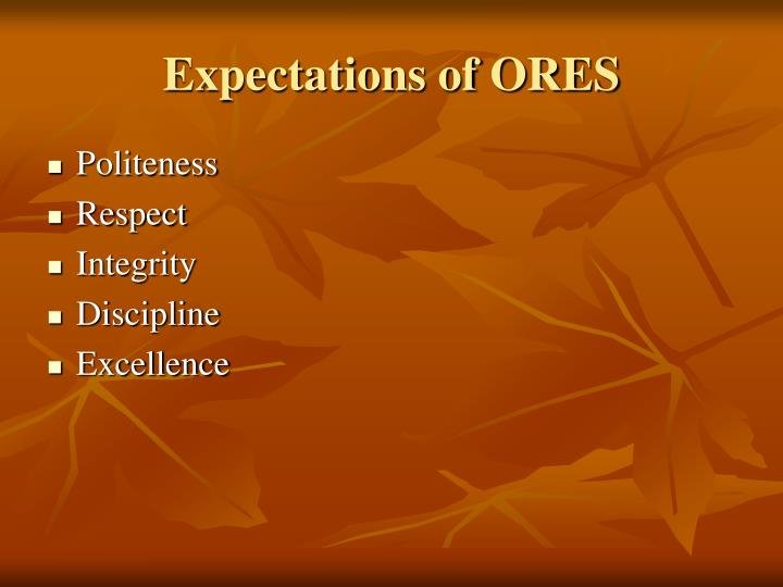Expectations of ores