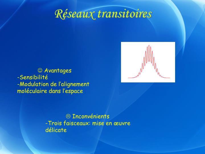 Réseaux transitoires