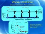r seaux transitoires r seau de polarisation basse temp rature1