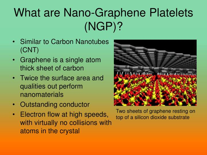 What are nano graphene platelets ngp